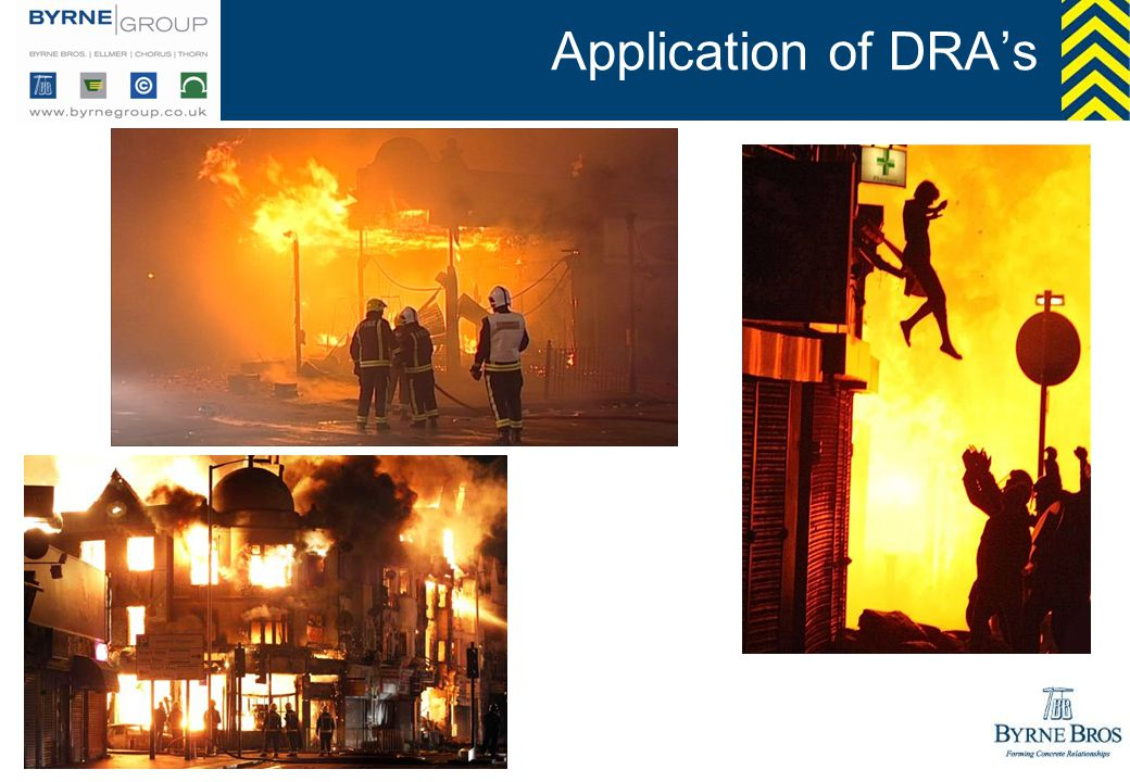 Application of DRA's