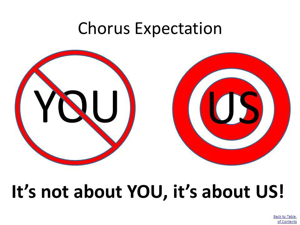YOU US It's not about YOU, it's about US! Chorus Expectation