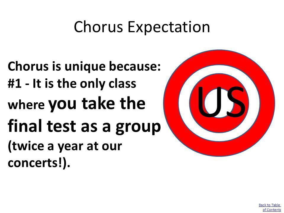 US Chorus Expectation Chorus is unique because: