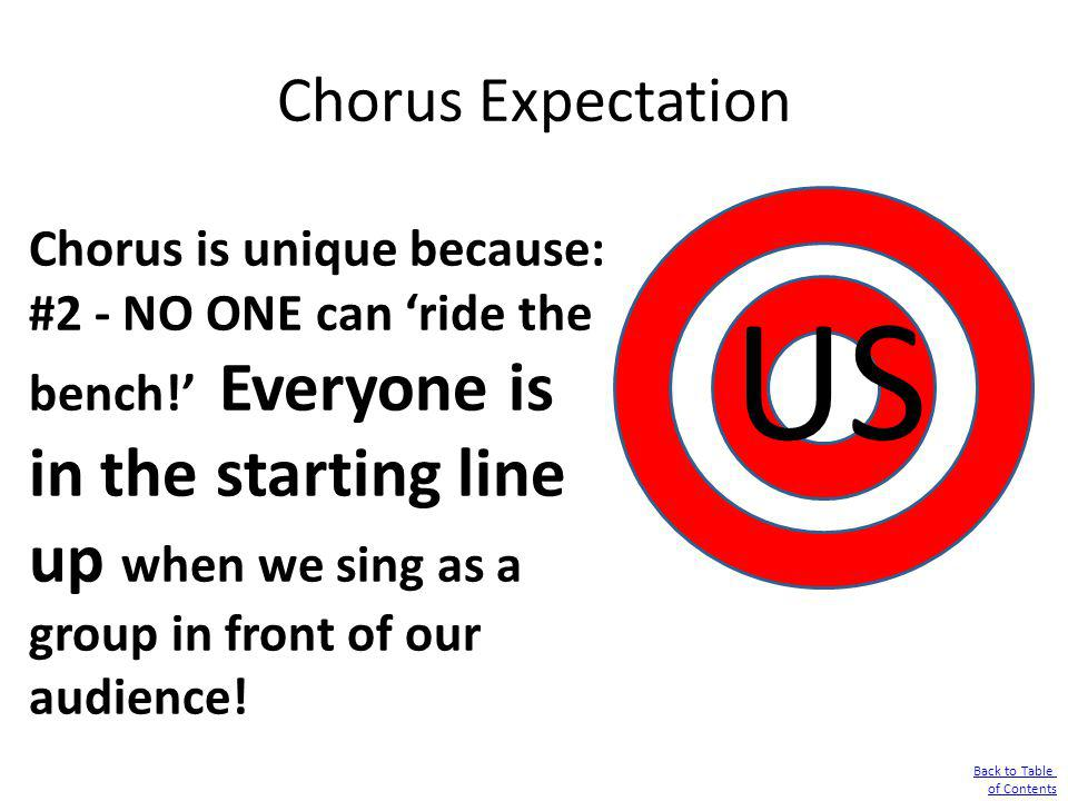 US Chorus Expectation Chorus is unique because: