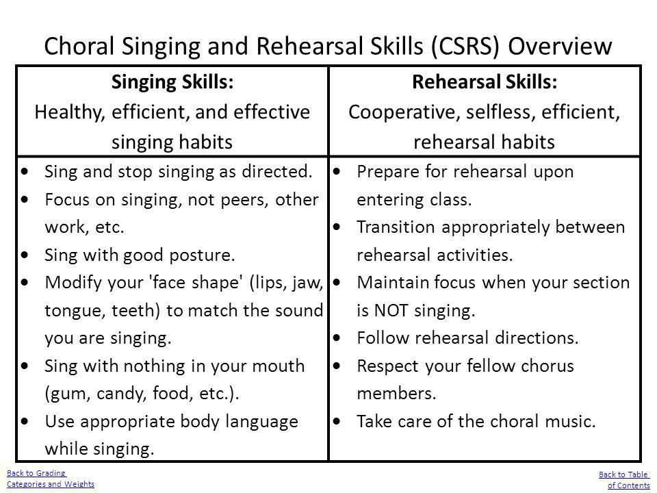 Choral Singing and Rehearsal Skills (CSRS) Overview