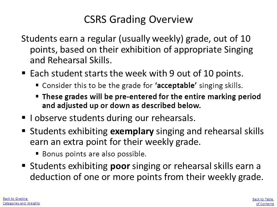 CSRS Grading Overview