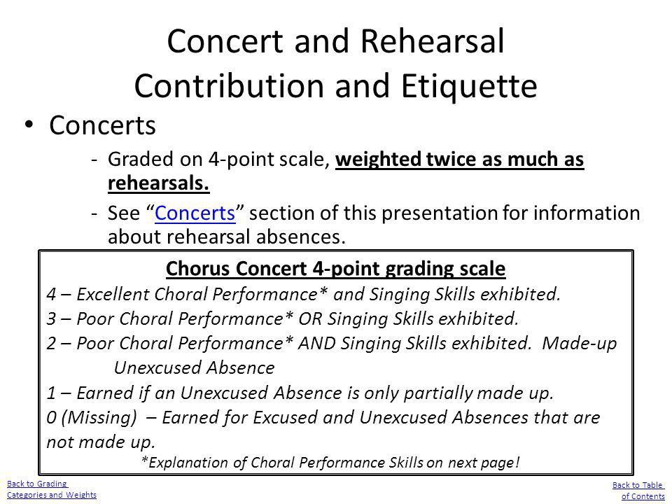 Concert and Rehearsal Contribution and Etiquette