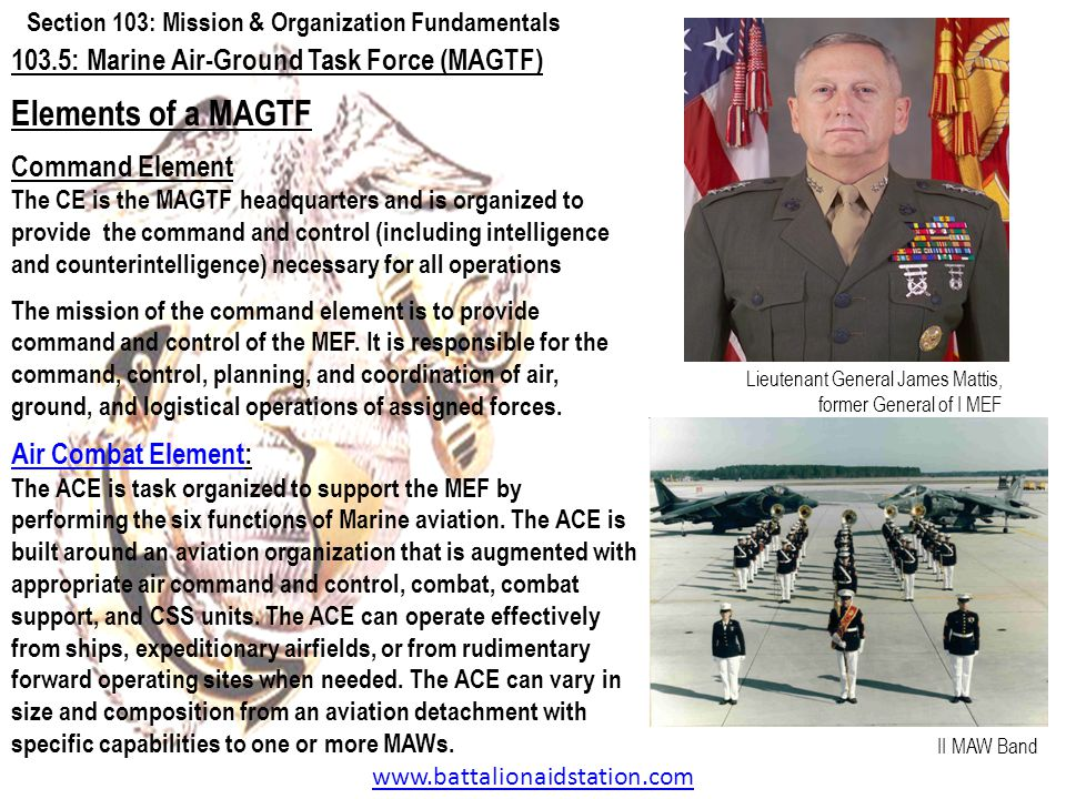 Section 103: Mission & Organization Fundamentals