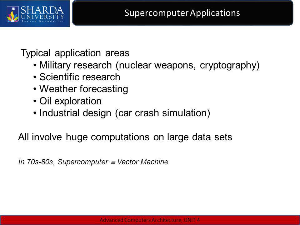 Supercomputer Applications