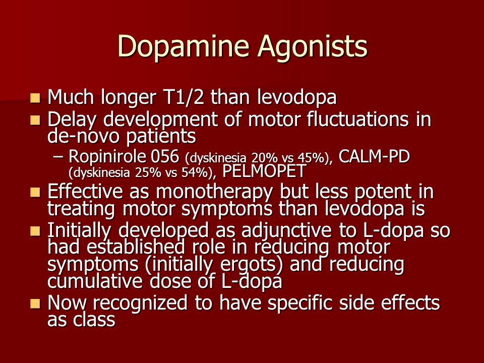 Dopamine Agonists Much longer T1/2 than levodopa