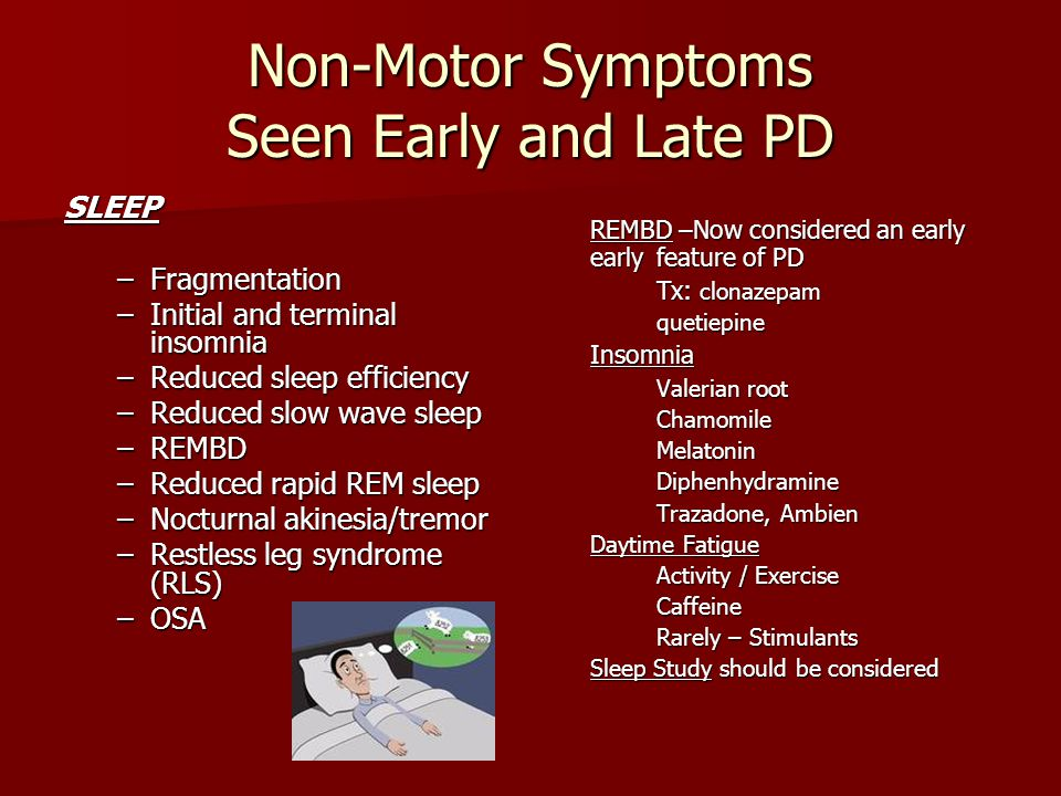 Non-Motor Symptoms Seen Early and Late PD