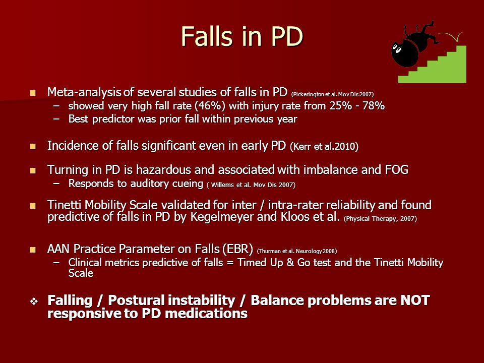 Falls in PD Meta-analysis of several studies of falls in PD (Pickerington et al. Mov Dis 2007)