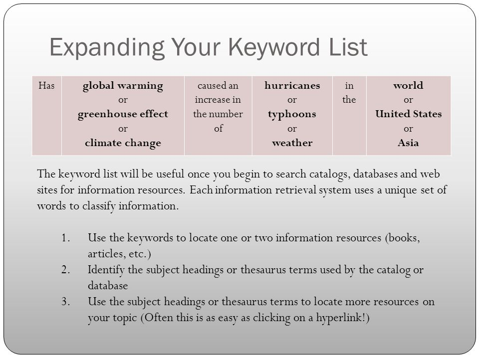 Expanding Your Keyword List