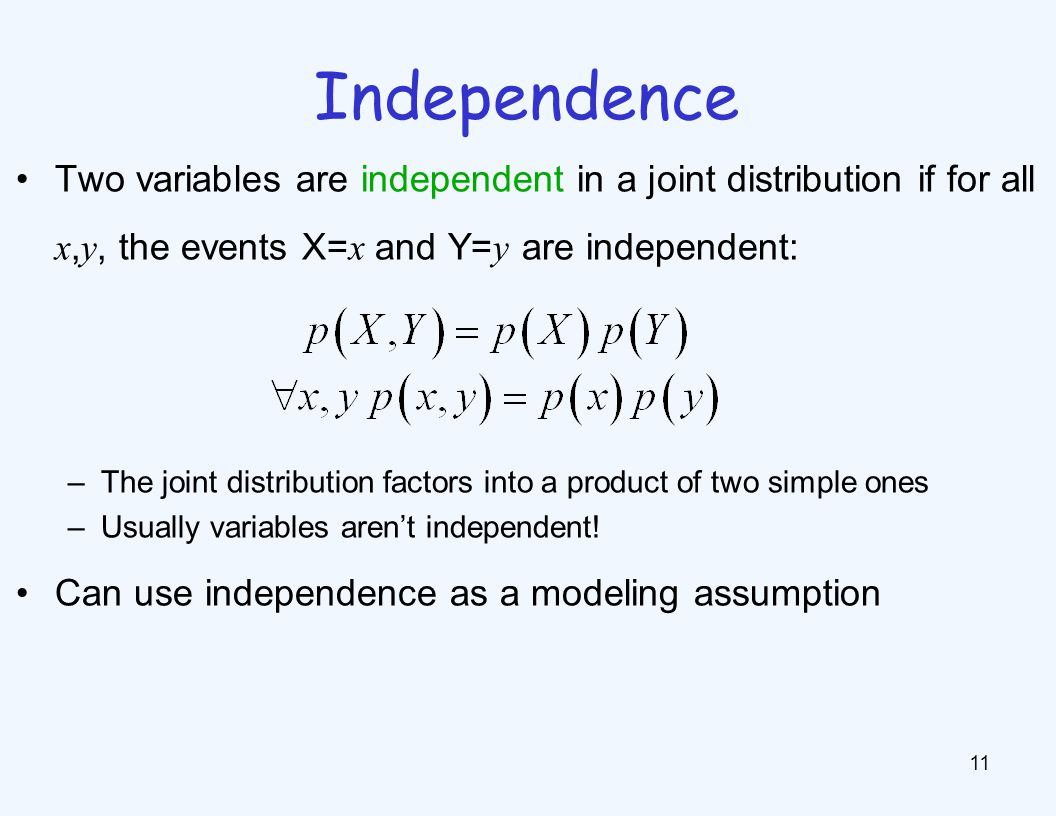 The Chain Rule Write any joint distribution as an incremental product of conditional distributions.
