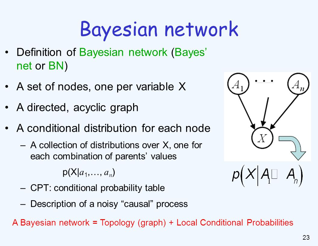Probabilities in BNs Bayesian networks implicitly encode joint distributions. As a product of local conditional distributions.