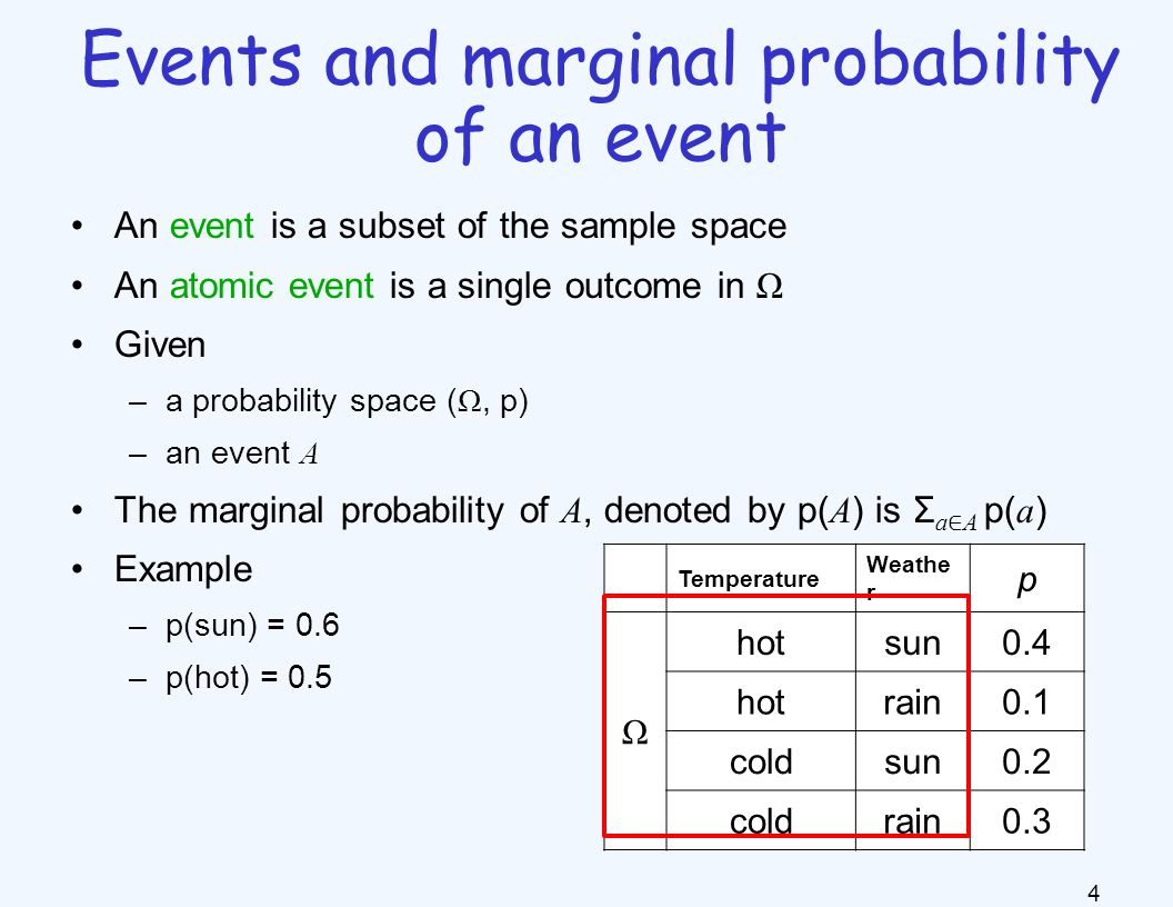 Joint probability Given The joint probability of A and B is p(A and B)