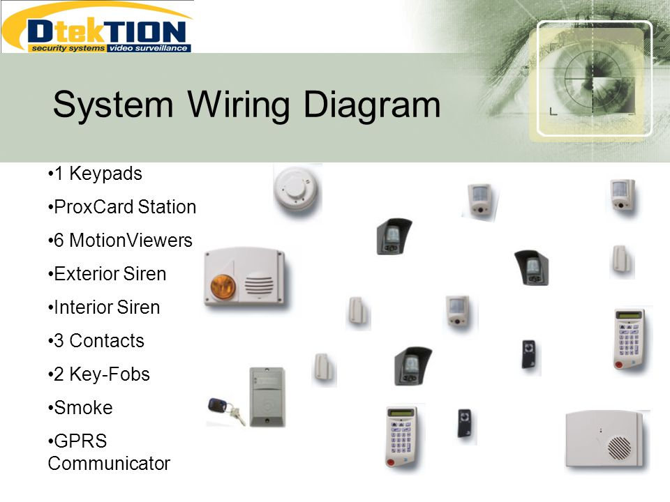 System Wiring Diagram 1 Keypads ProxCard Station 6 MotionViewers