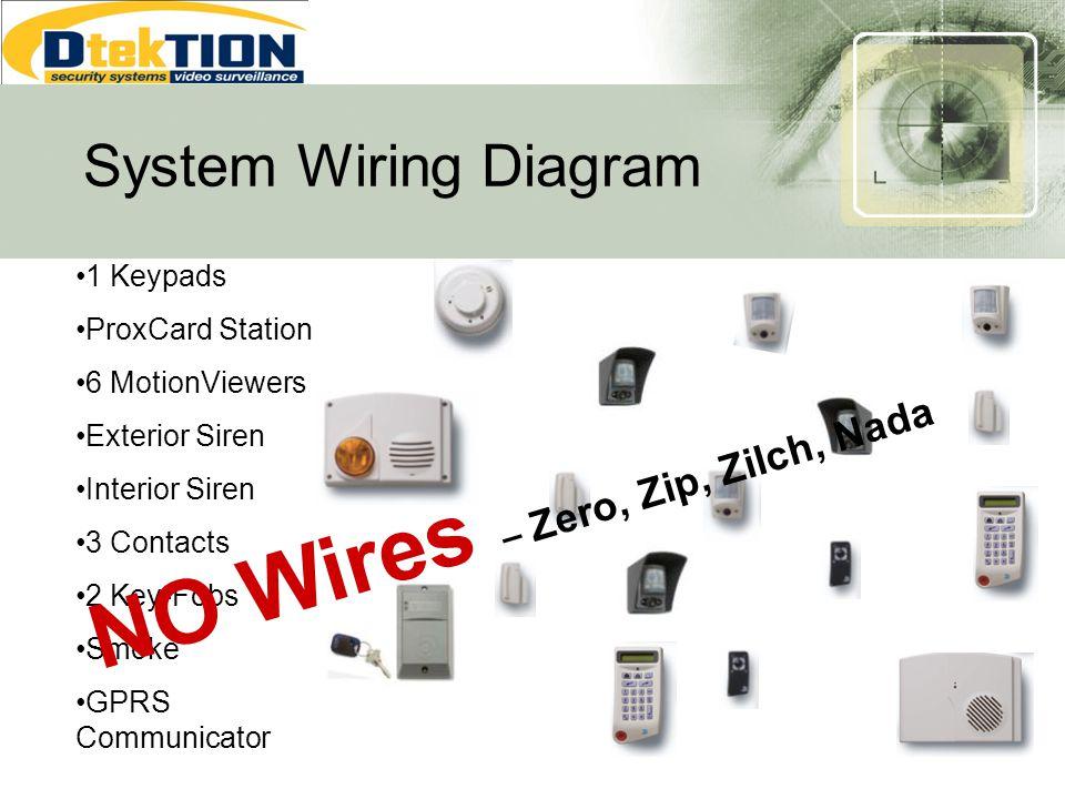 NO Wires – Zero, Zip, Zilch, Nada