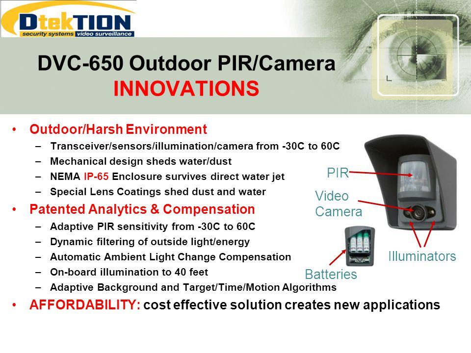 DVC-650 Outdoor PIR/Camera INNOVATIONS