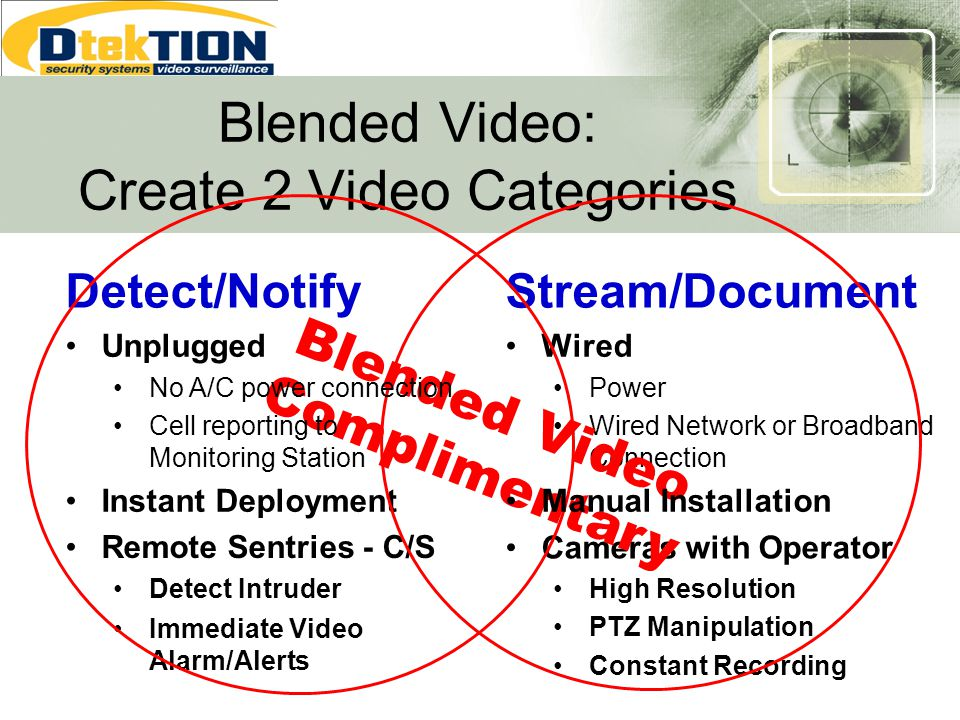 Blended Video: Create 2 Video Categories