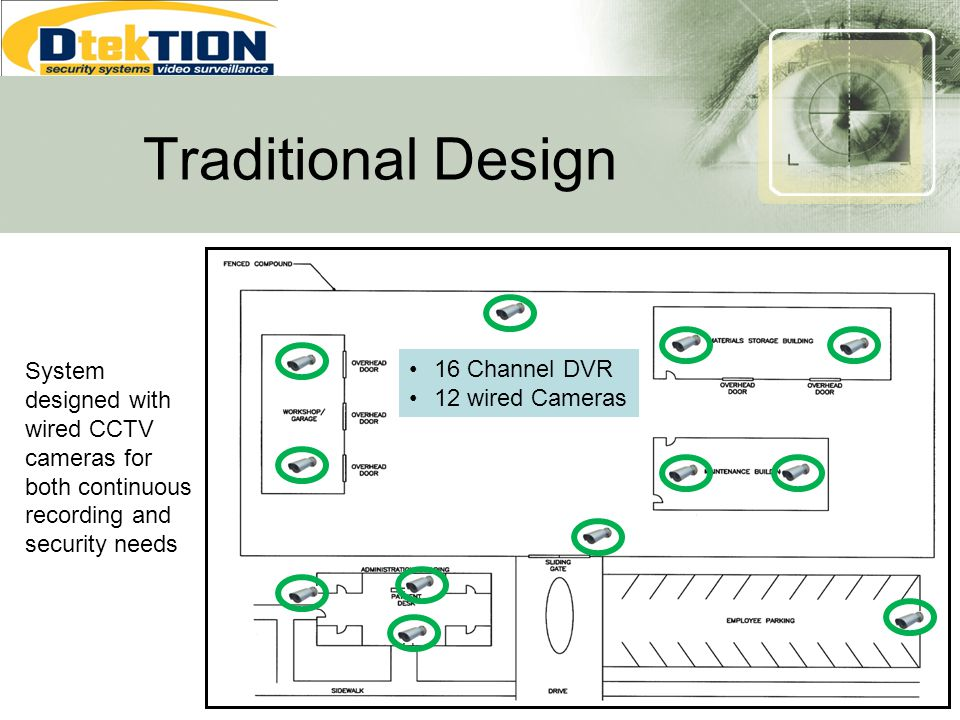 Traditional Design System designed with wired CCTV cameras for both continuous recording and security needs.