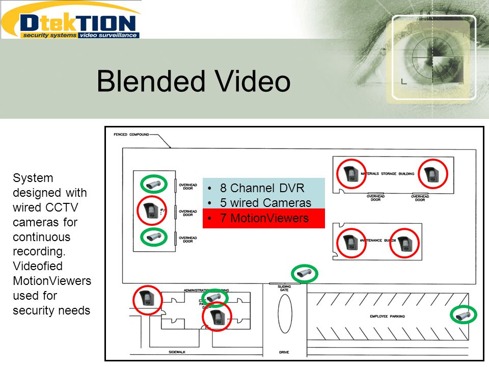 Blended Video System designed with wired CCTV cameras for continuous recording. Videofied MotionViewers used for security needs.