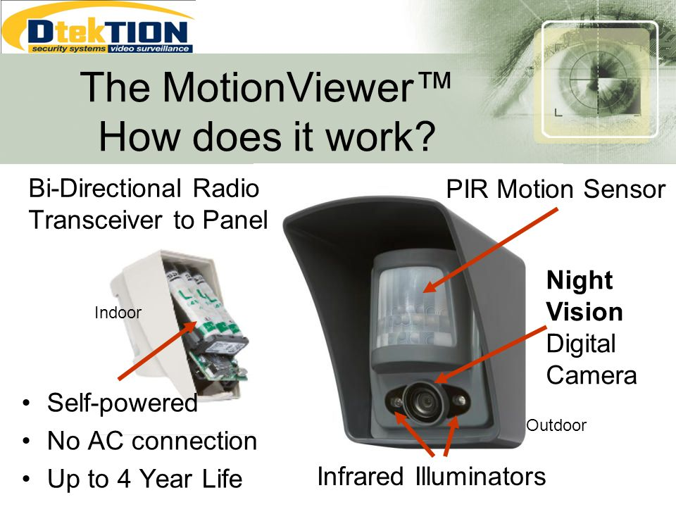 The MotionViewer™ How does it work