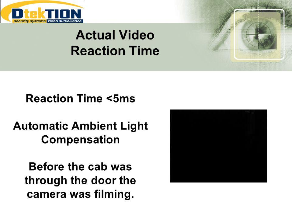 Actual Video Reaction Time