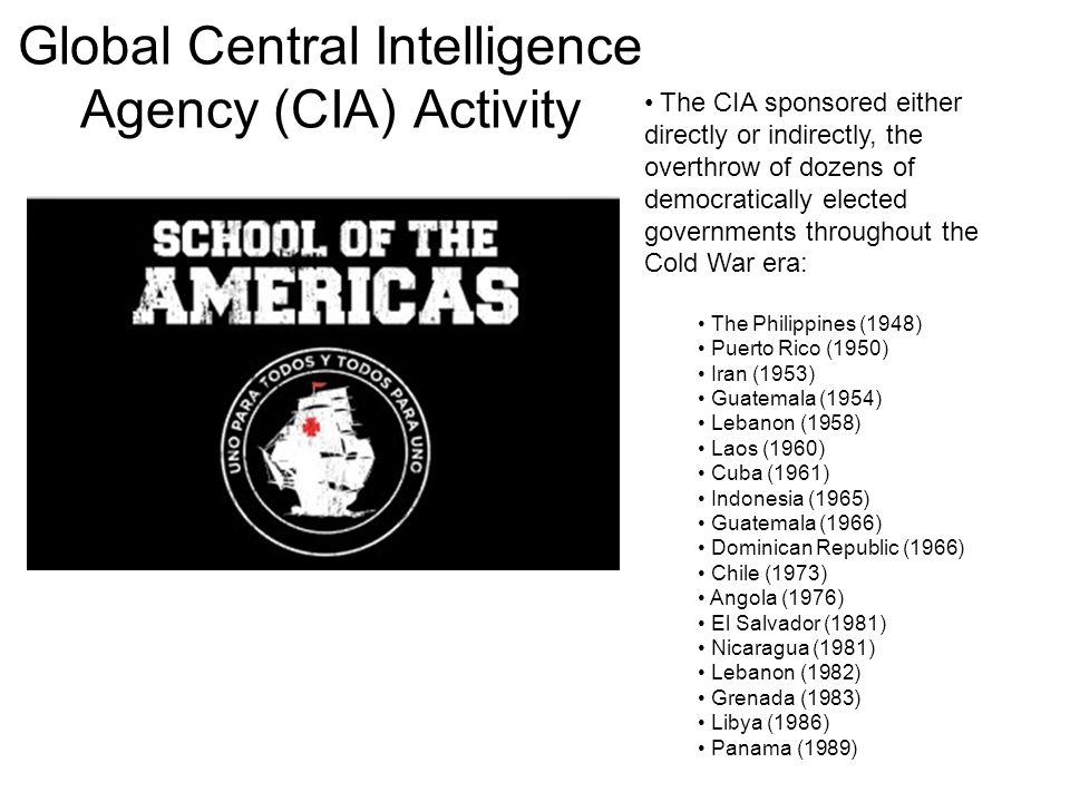 Global Central Intelligence Agency (CIA) Activity