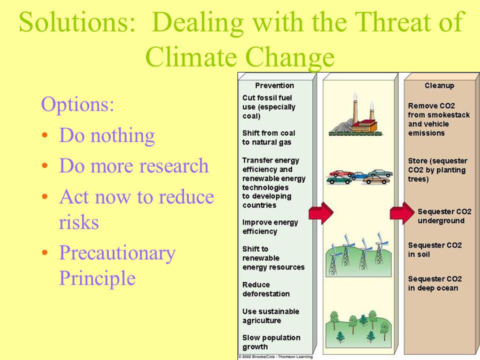 Solutions: Dealing with the Threat of Climate Change