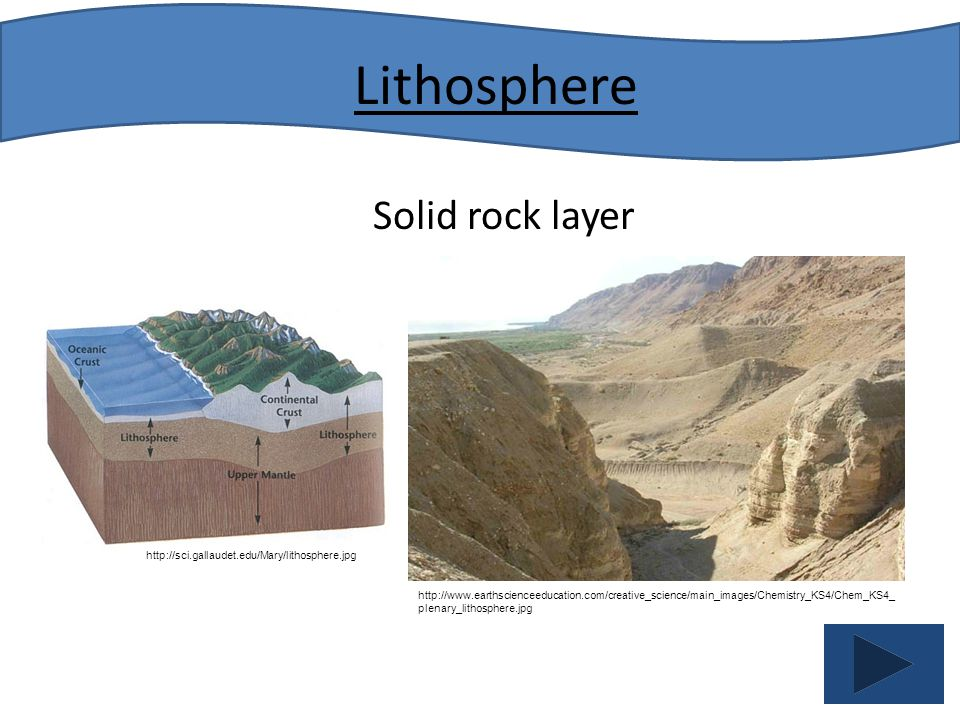 Lithosphere Solid rock layer