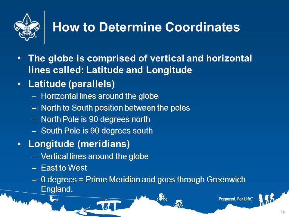 How to Determine Coordinates