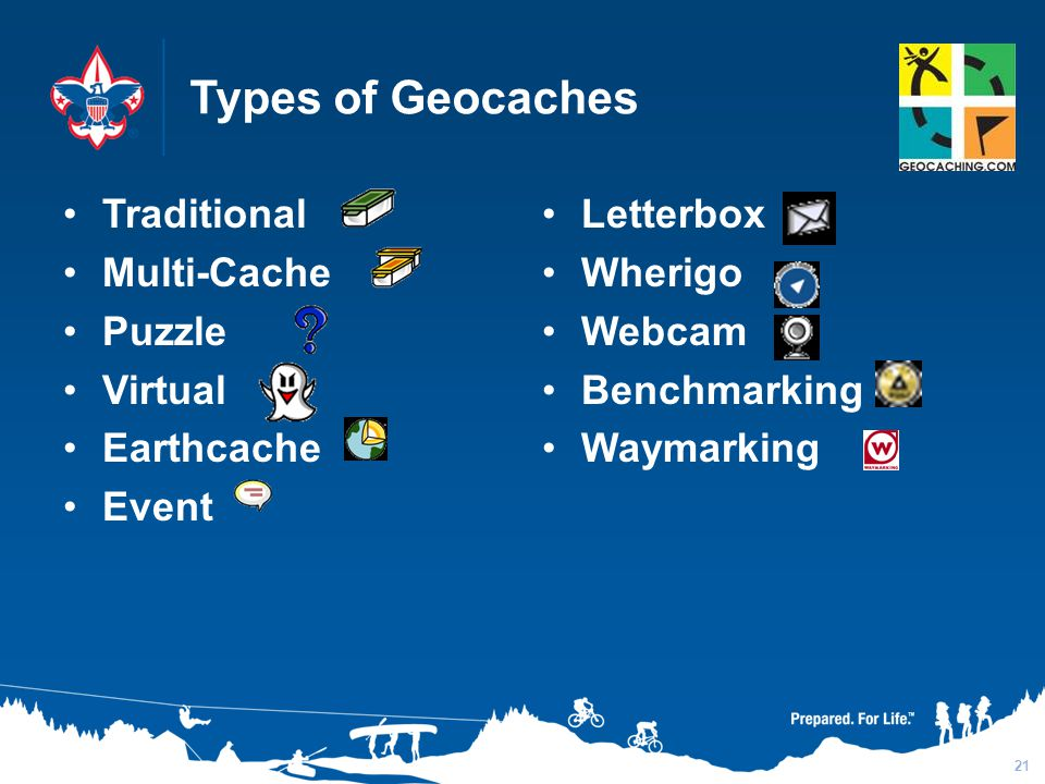 Types of Geocaches Traditional Multi-Cache Puzzle Virtual Earthcache