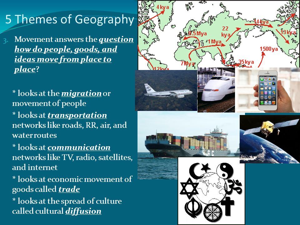 5 Themes of Geography Movement answers the question how do people, goods, and ideas move from place to place