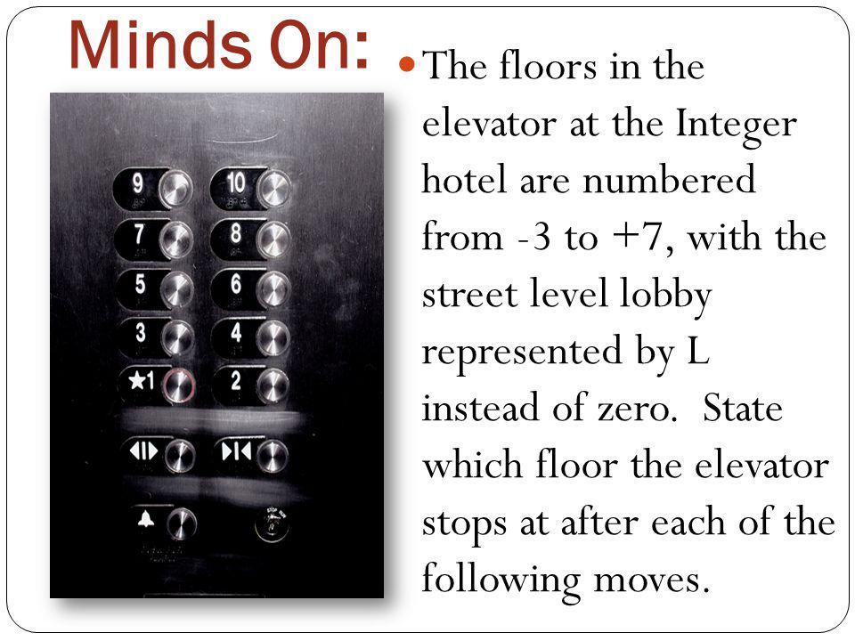 Minds On: