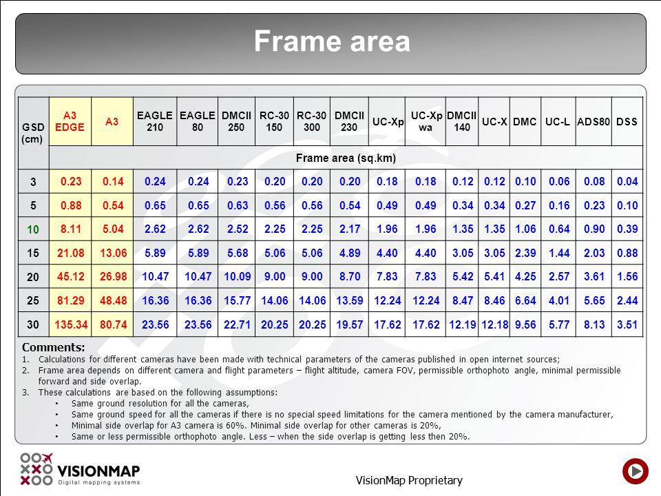 Frame area Frame area (sq.km) 3 0.23 0.14 0.24 0.20 0.18 0.12 0.10