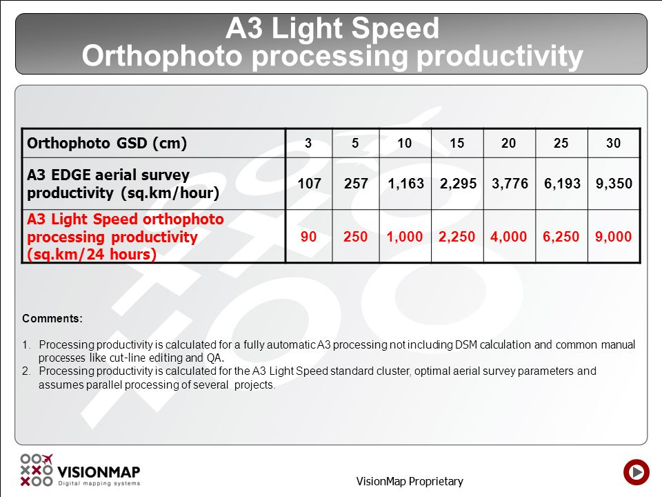 A3 Light Speed Orthophoto processing productivity