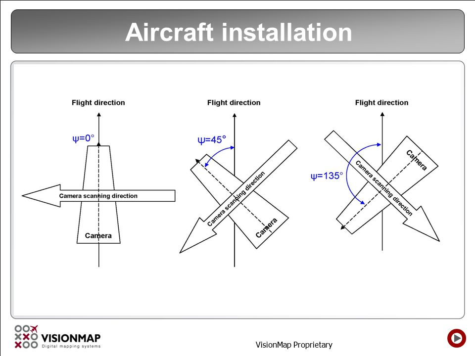 Aircraft installation