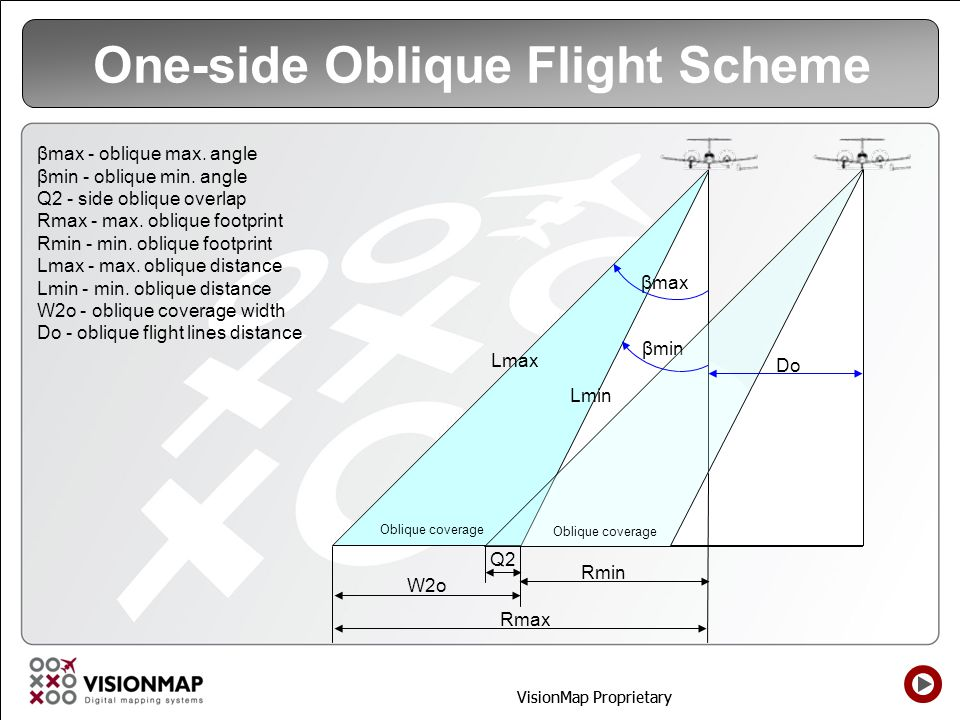 One-side Oblique Flight Scheme