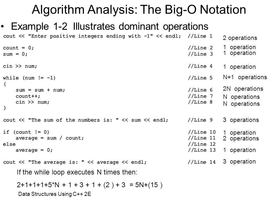 Algorithm Analysis: The Big-O Notation