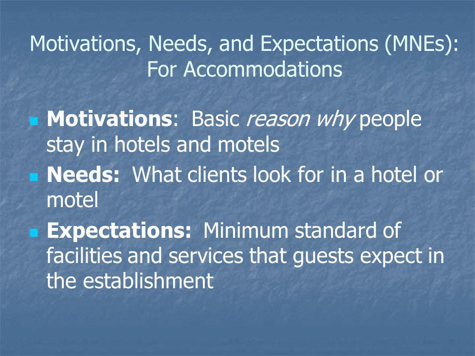 Motivations, Needs, and Expectations (MNEs): For Accommodations