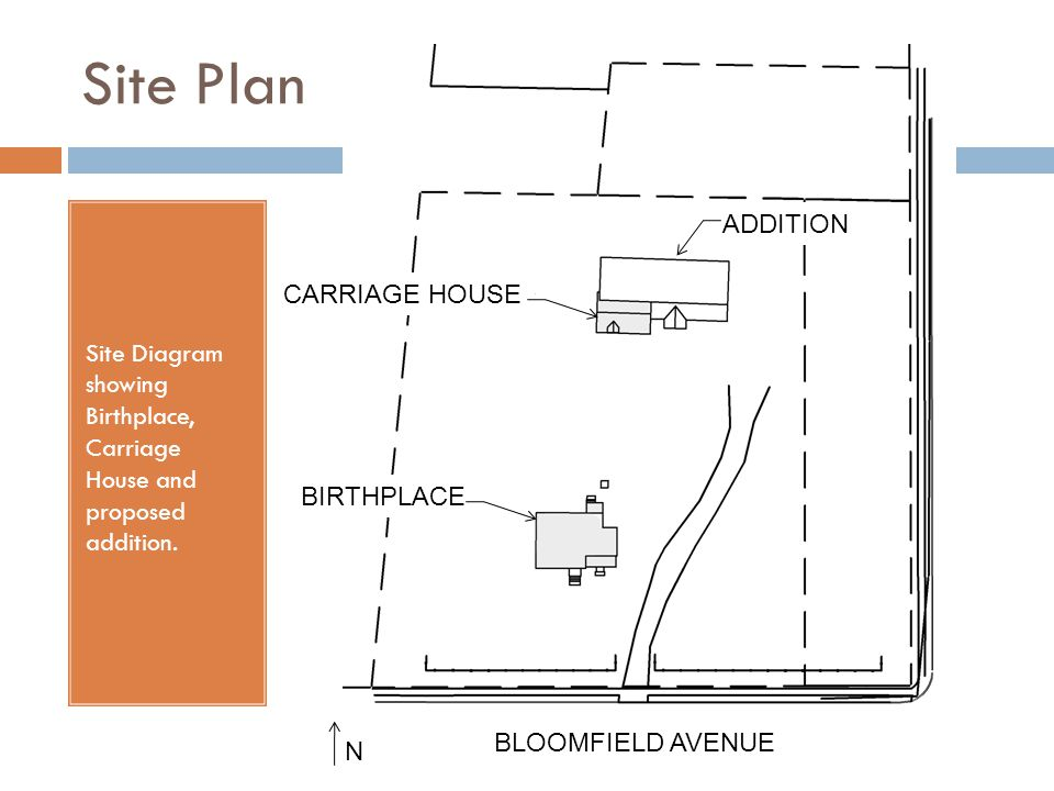 Site Plan Site Diagram showing Birthplace, Carriage House and proposed addition. ADDITION.