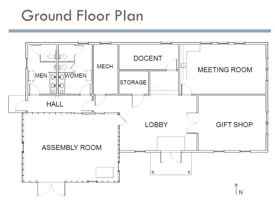 Ground Floor Plan ASSEMBLY ROOM LOBBY GIFT SHOP MEETING ROOM DOCENT