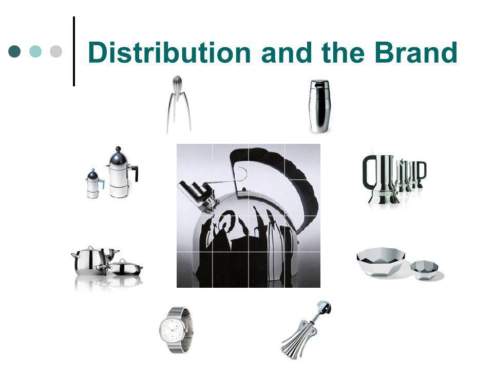 Distribution and the Brand