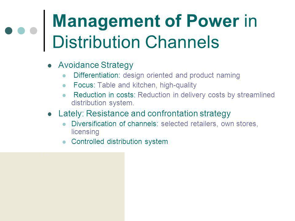 Management of Power in Distribution Channels