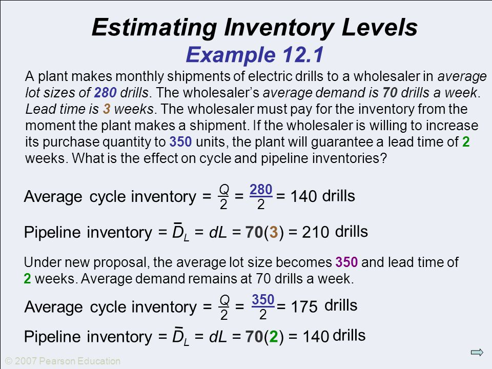 Estimating Inventory Levels Example 12.1
