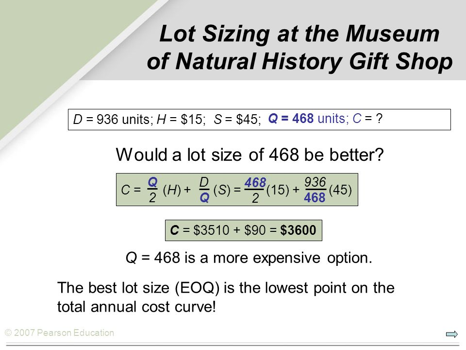 Lot Sizing at the Museum of Natural History Gift Shop