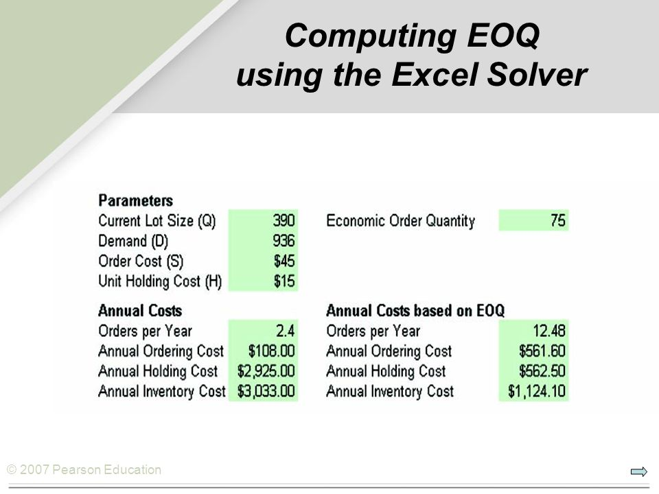 Computing EOQ using the Excel Solver