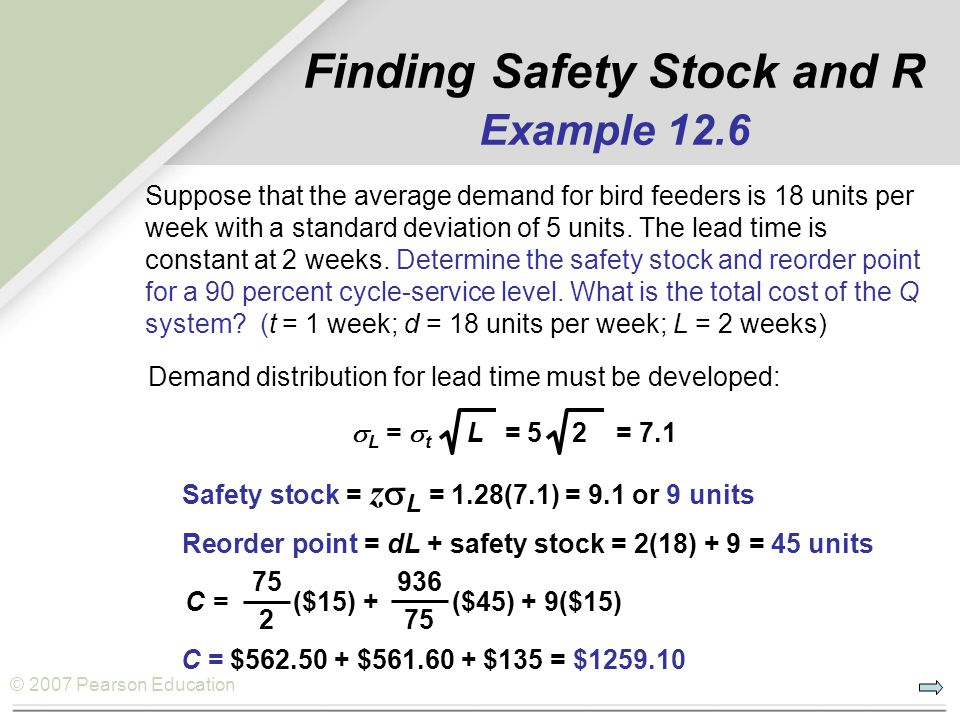 Finding Safety Stock and R Example 12.6