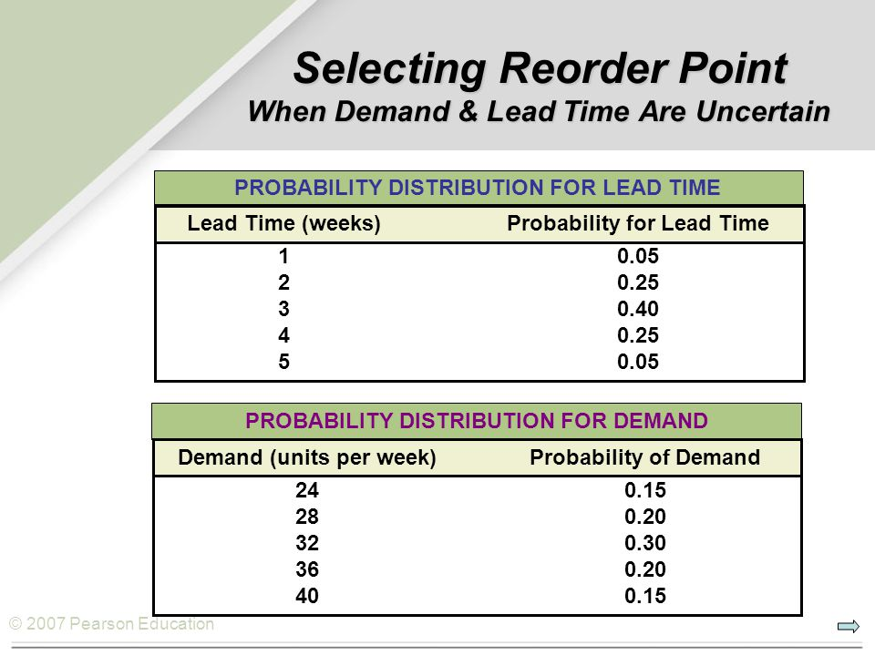 Selecting Reorder Point When Demand & Lead Time Are Uncertain