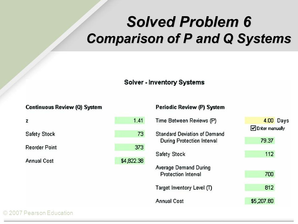 Solved Problem 6 Comparison of P and Q Systems