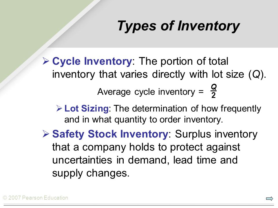 Types of Inventory Cycle Inventory: The portion of total inventory that varies directly with lot size (Q).