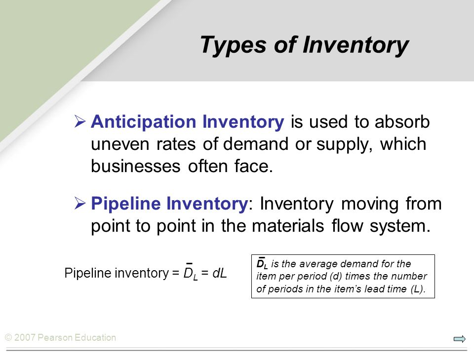 Types of Inventory Anticipation Inventory is used to absorb uneven rates of demand or supply, which businesses often face.