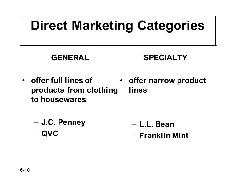 Direct Marketing Categories